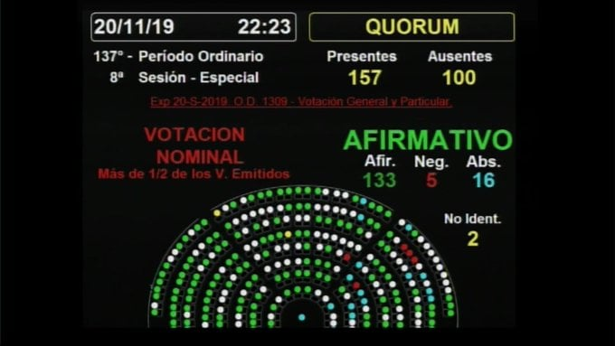 SE APROBÓ LA LEY DE CUPO FEMENINO EN FESTIVALES DE MÚSICA